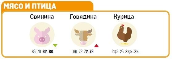 СМИ о нас - фото3